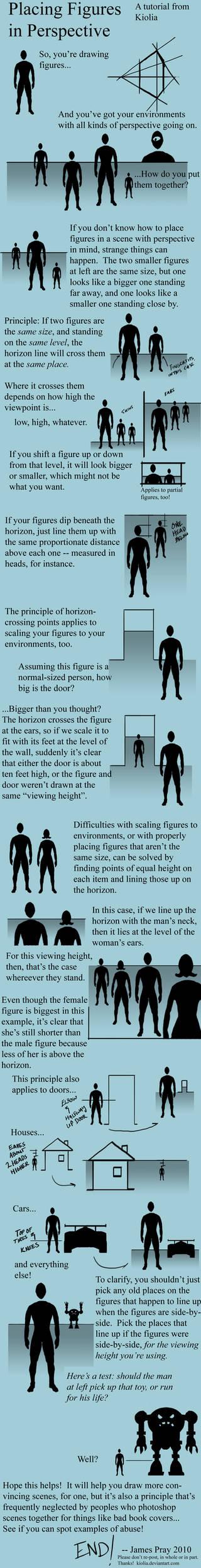 Placing Figures in Perspective