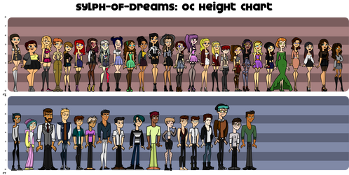 OC Height Chart by Sylph-of-Dreams