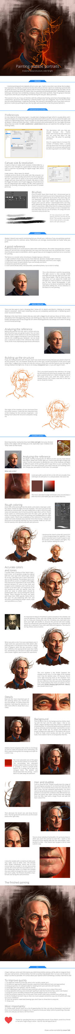 Painting realistic portraits - TUTORIAL