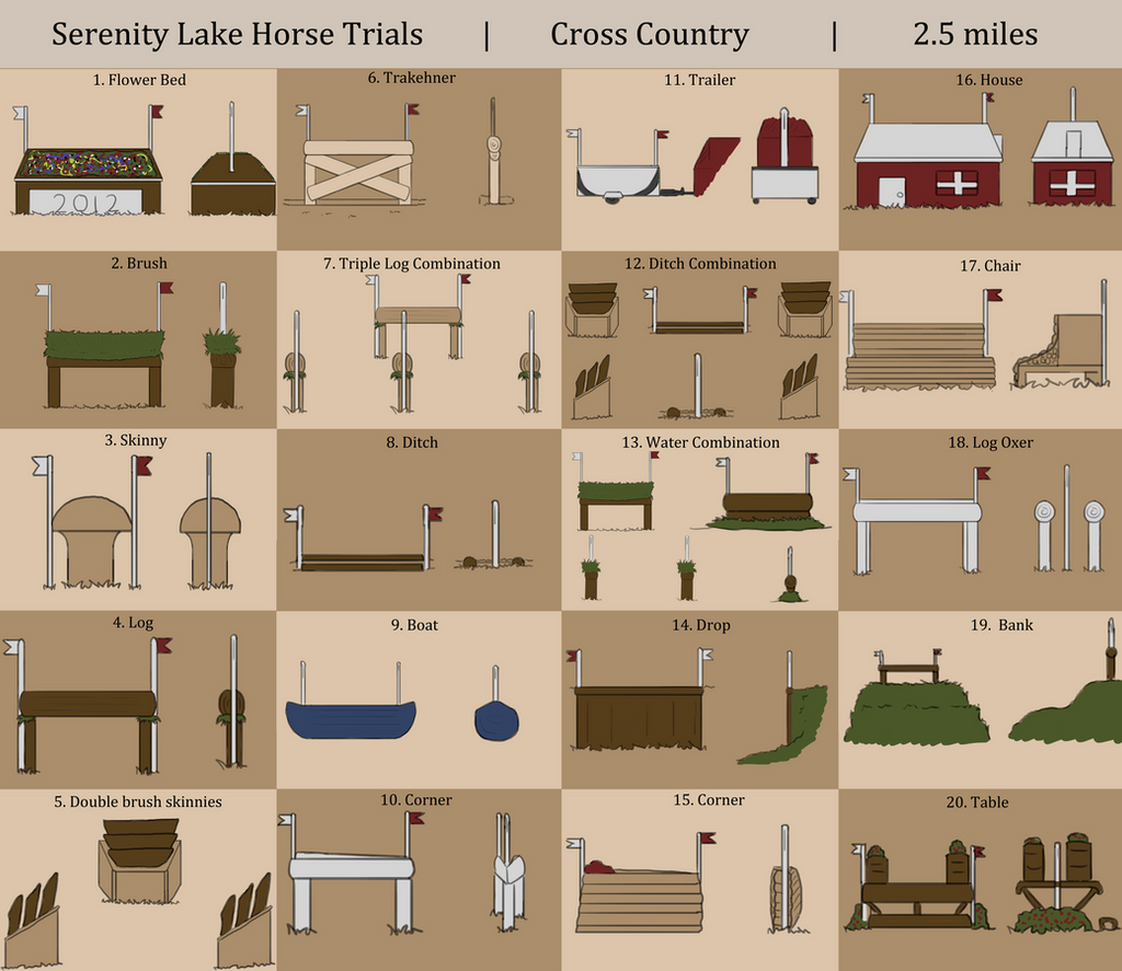 Dog Kennel Floor Plans Slht Cross Country Jumps By Equineribbon On Deviantart