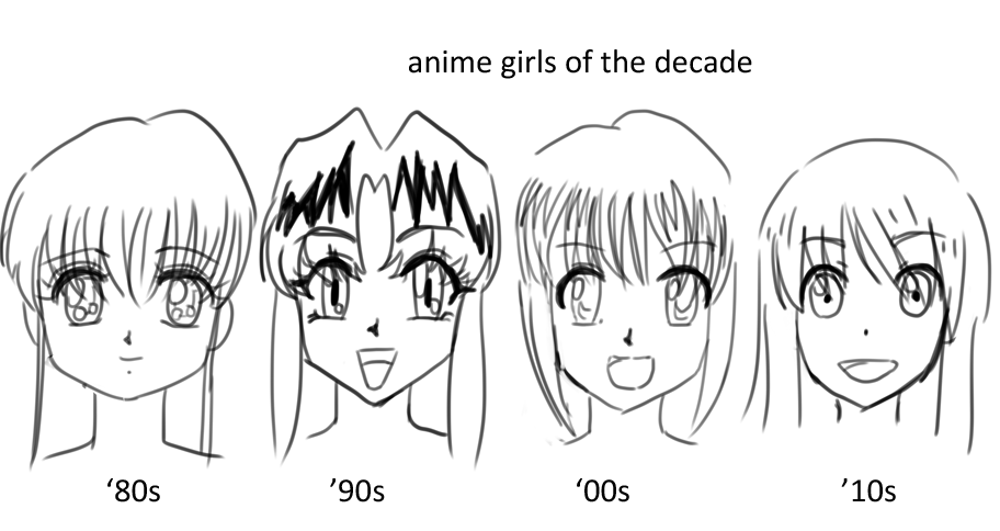 96 Different Anime Drawing Styles Manga Eyes By Capochi Lets Try Drawing In Different Styles