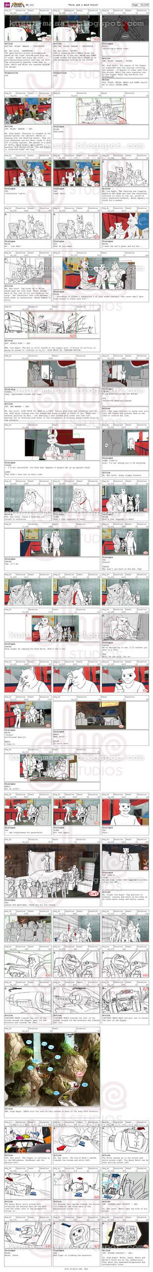 Rimba Racer Storyboard (S01 EP011)