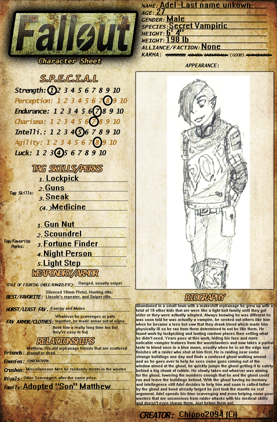 Fallout Character Sheet Meme (Adel) by Chippo2094 on DeviantArt