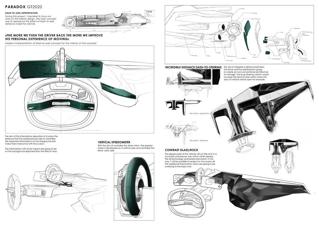 Portfolio 2018 Interior Automotive Design Concept By S Redha On Deviantart