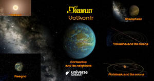 Worlds of Volkonir download for Universe Sandbox 2