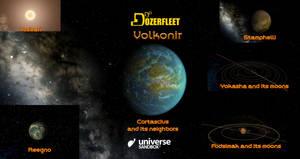Worlds of Volkonir download for Universe Sandbox 2