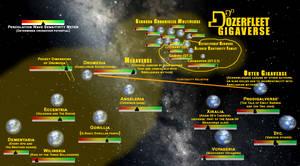 Dozerfleet Gigaverse diagram