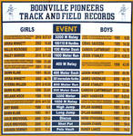 Track and Event Records