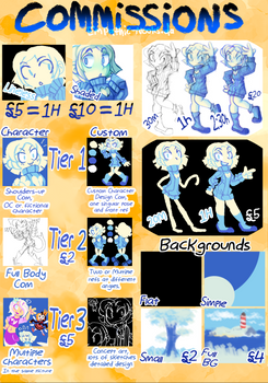 March 2020 Commission Sheet