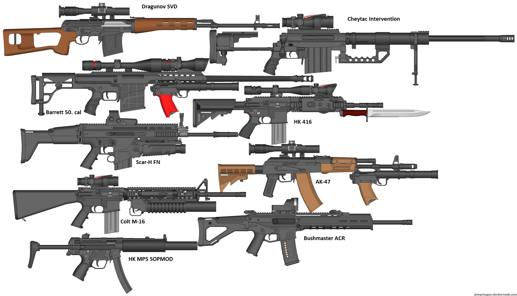 machine gun names
