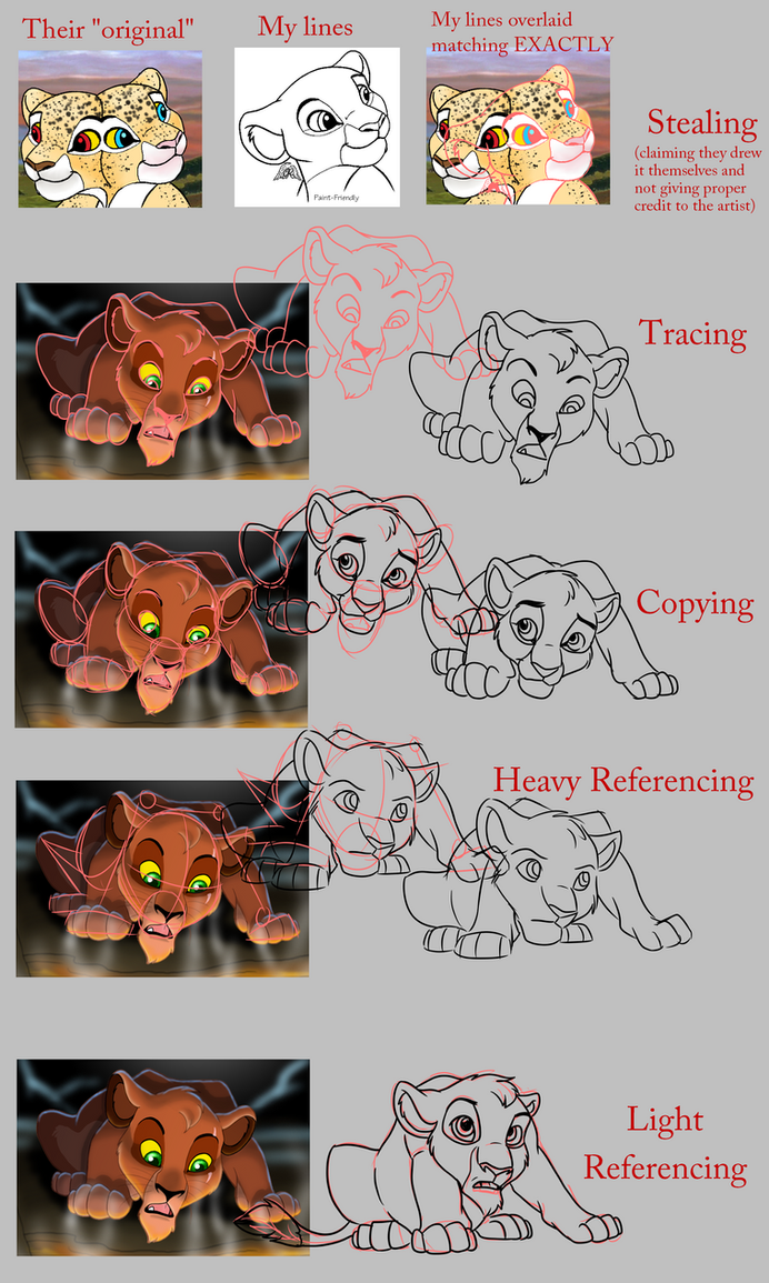 Tracing vs Referencing by JessiRenee