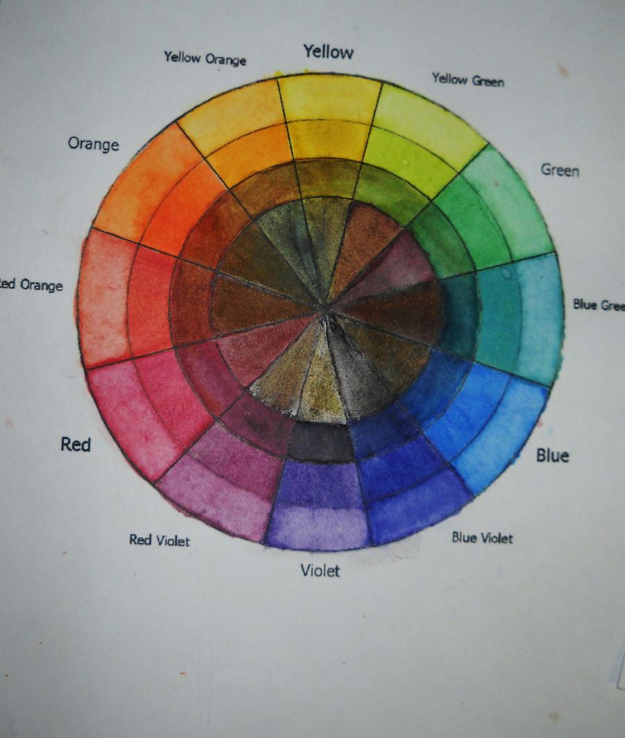 Color Wheel By LSD Dreams