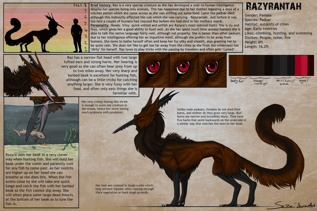 Razyrantah reference 1.0 by Sezaii