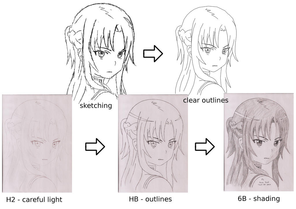 Asuna Yuuki Sword Art Online How I Draw By Modmew8 On
