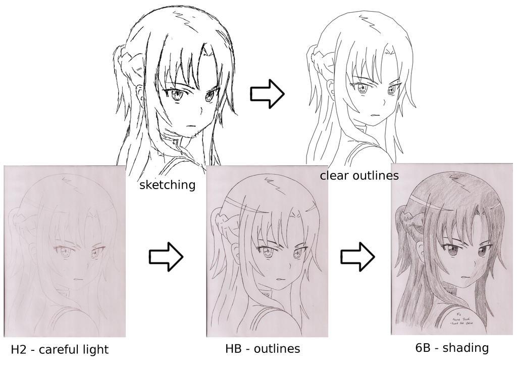 Asuna Yuuki Sword Art Online - How I Draw by MoDmew8 on DeviantArt