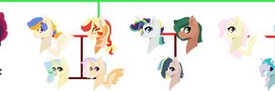 wip Sunverse family trees