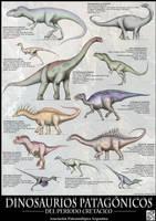 Patagonian Dinos poster by maniraptora