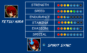 Tetsu stat card by yurestu
