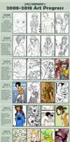 Art Progression meme 10 years!