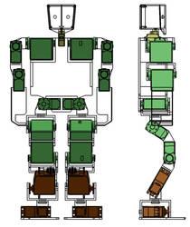 Protos - Blueprint view