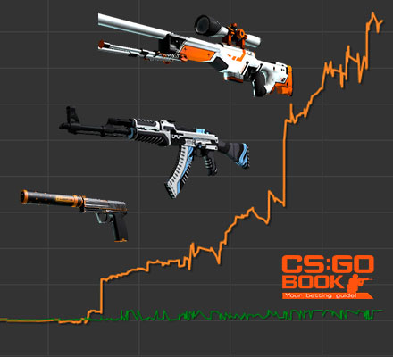 Csgo Gambling Sites Reddit