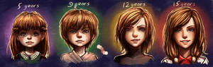 Age drawing challenge