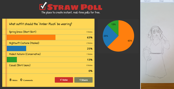 Poll 2 Results by co-comic
