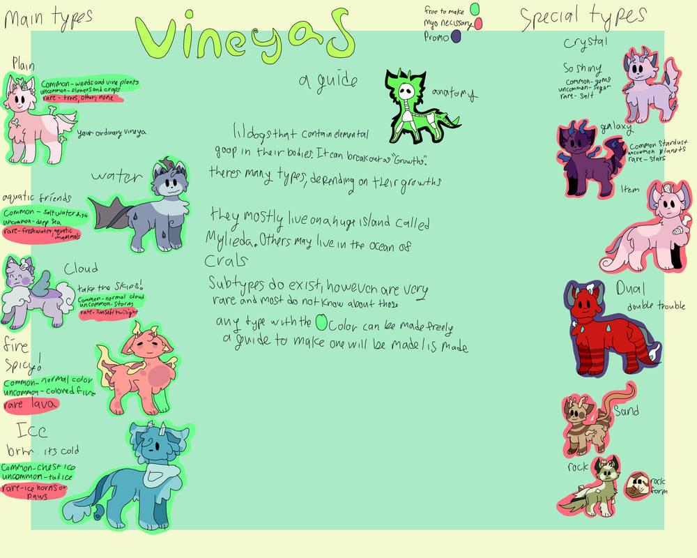 Vineyas New Reference Sheet
