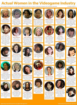 Actual Women in the Videogame Industry