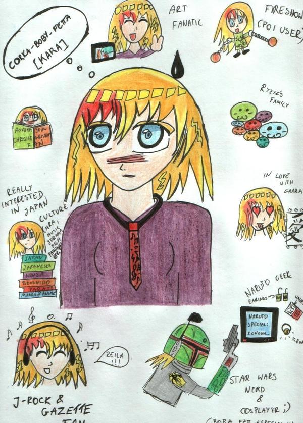 corka-boby-fetta's Profile Picture