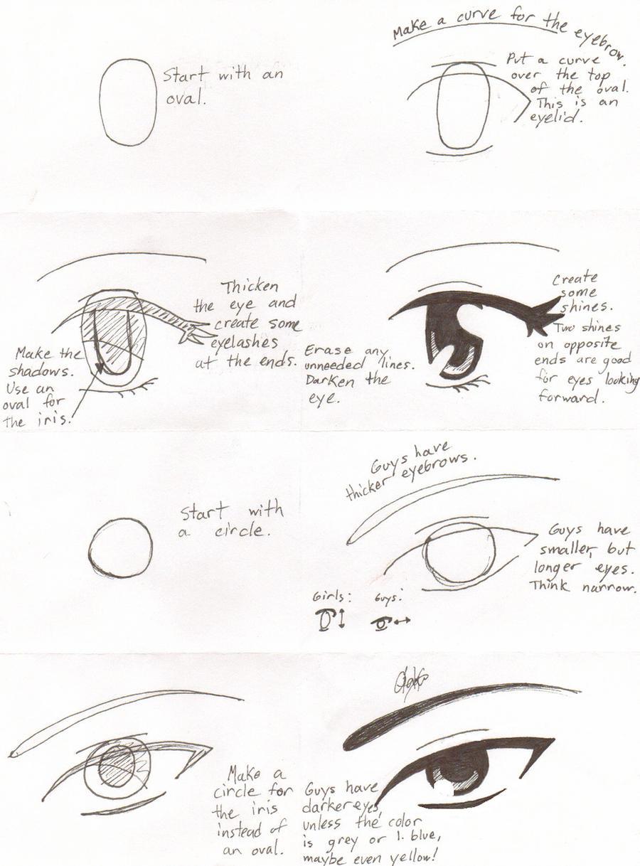 how to draw manga  eyes by kaiyaotaku1 on deviantart