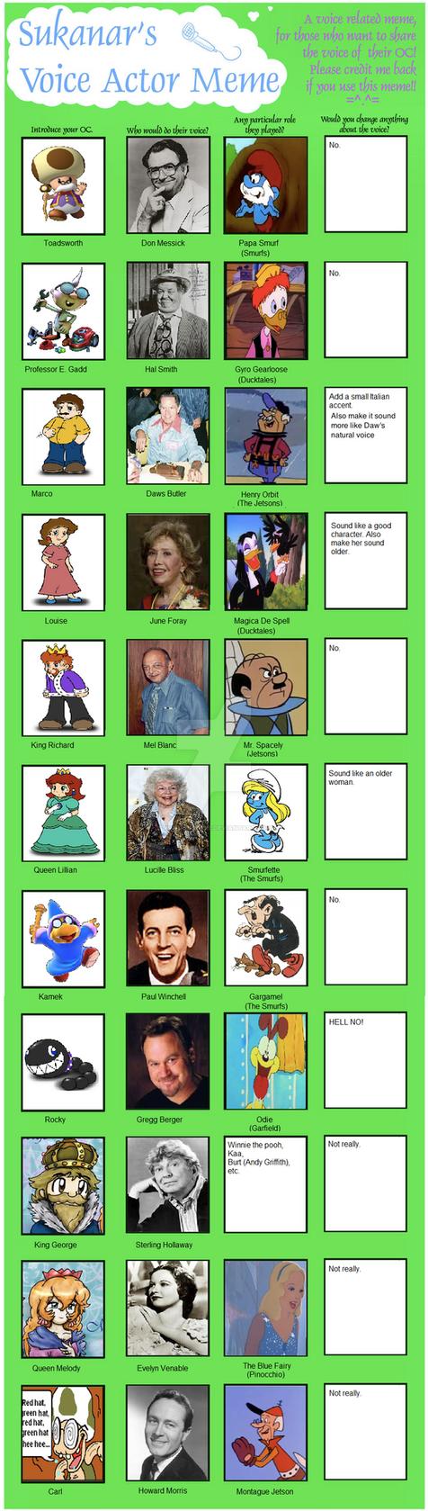 Mario Bros: FC meme w/ vintage VAs by mrbill6ishere