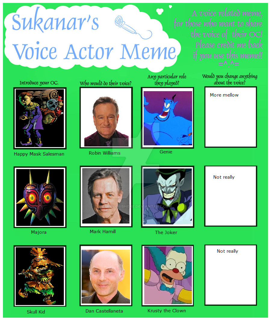 Nintendo voice casts: Majora's Mask by mrbill6ishere