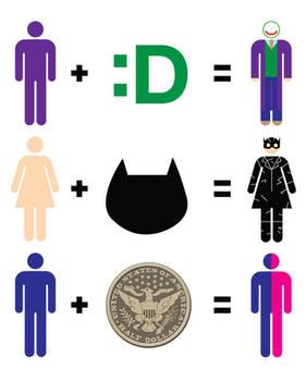 Batman Villains Mathematics
