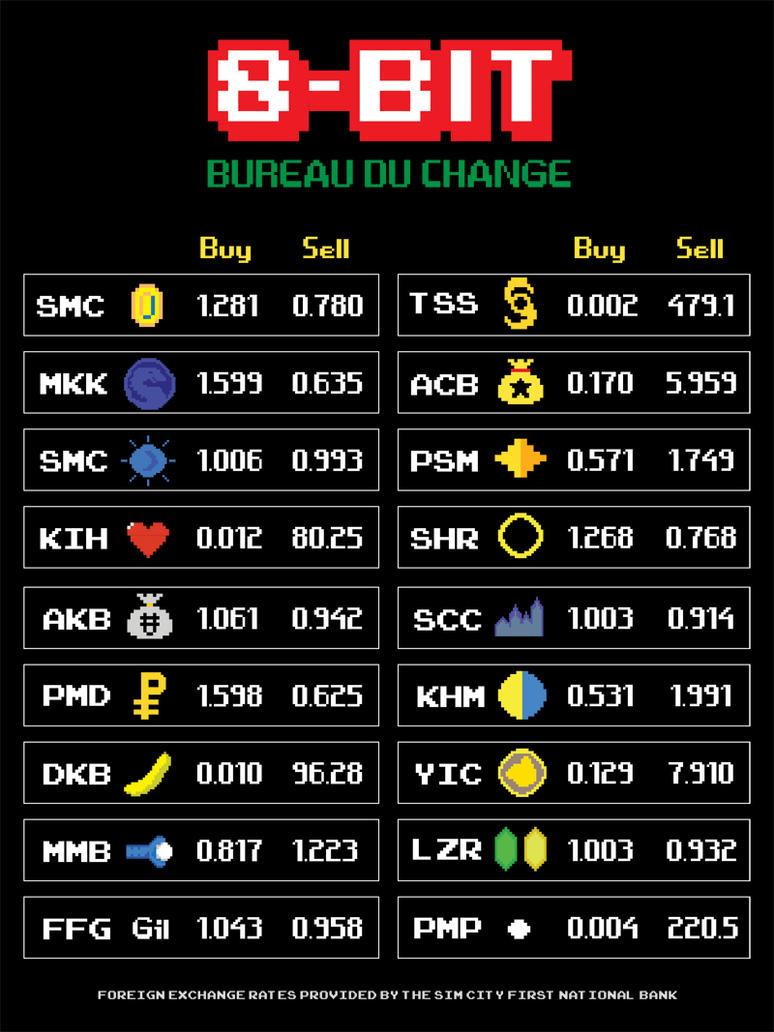 8-BIT Bureau du Change by mattcantdraw