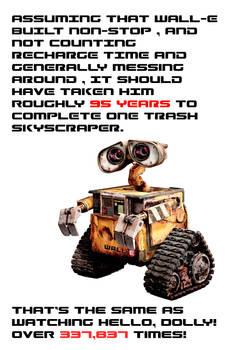 Wall-E Statistic