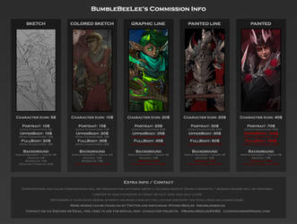 Commission Info (COMMISSIONS OPEN)