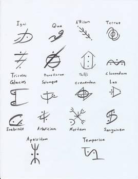 Runic Symbols -- Aspects