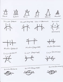 Runic Symbols -- Amplifiers - Page 1