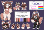 Cocoa reference sheet