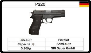SIG-Sauer P220