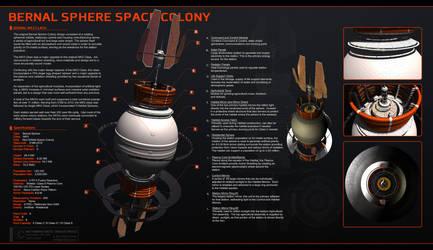 Space Colonies - Bernal Sphere MK3 by GlennClovis