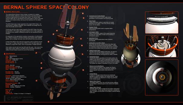 Space Colonies - Bernal Sphere MK3