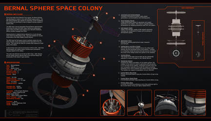 Spec Sheet - Bernal Sphere MK2