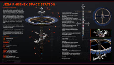 Spec Sheet - Phoenix Station