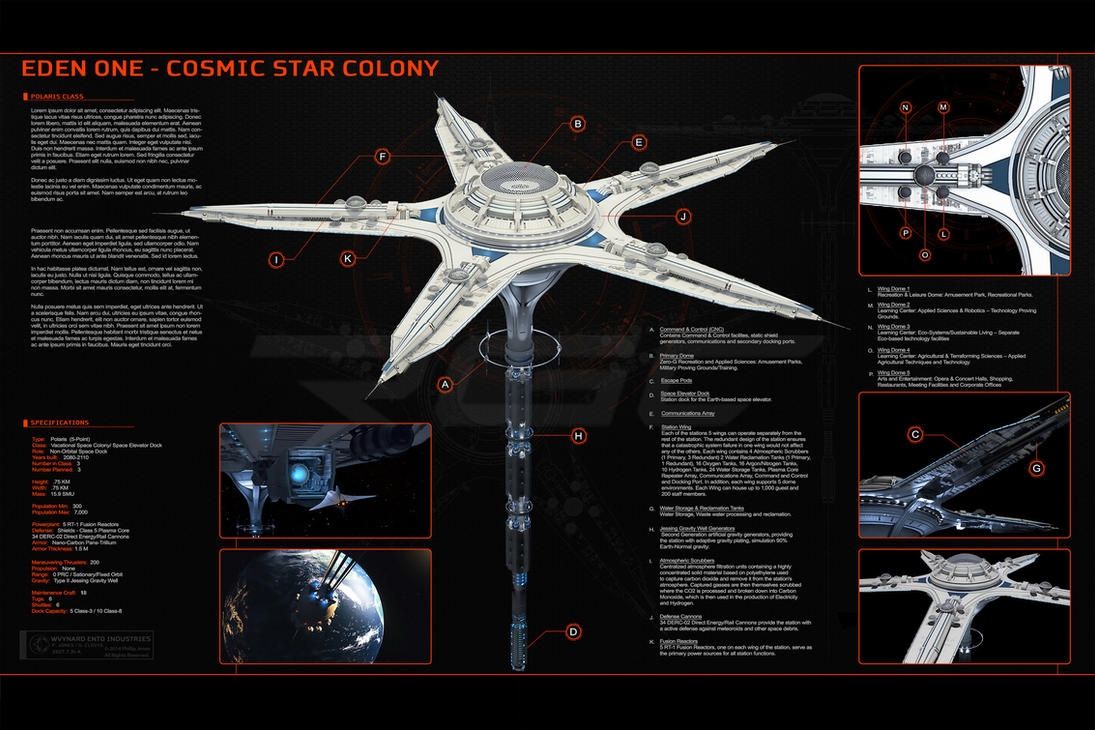 Commission Project Eden One Space Station By Glennclovis