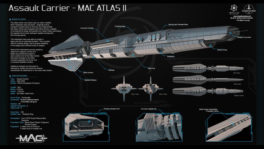 SpecSheet-MAC-AtlasII G2 by GlennClovis