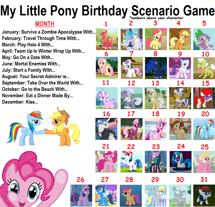 my little pony birthday scenario game by emerlees on deviantart