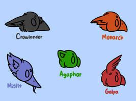 Griff species