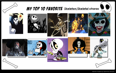 Funny Meme Character : Top skeletons skeletal character meme filled by bloodroseninja